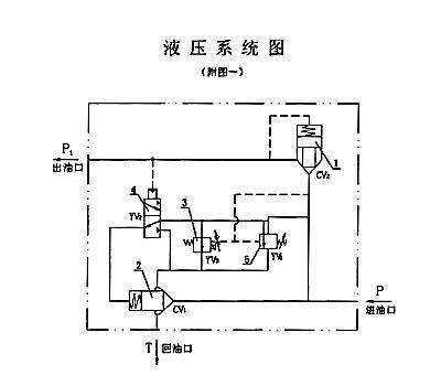 液压系统图图片